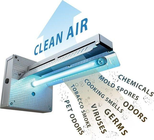 clean air, using UV light technology